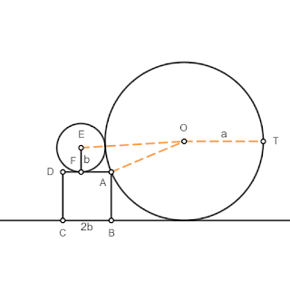 Two Circles and a Square.