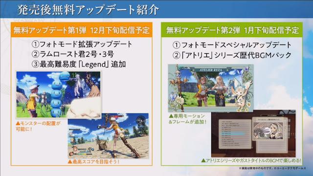 Atelier Ryza 2: Lost Legends & the Secret Fairy (Switch): grade de atualizações e colaborações é anunciada