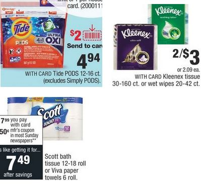 CVS Deal on Scott Bath Tissue $1.23 3/8-3/14