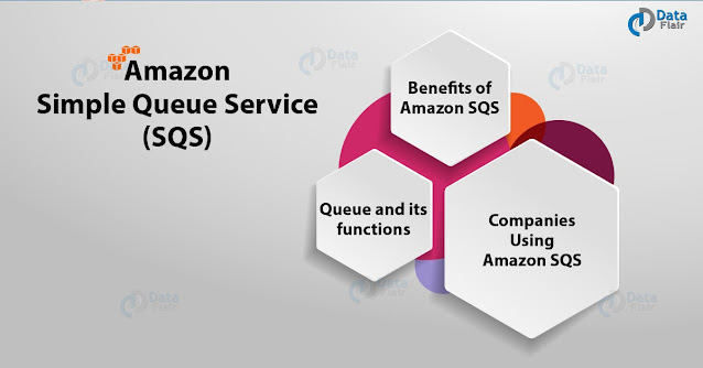 How NASA use Amazon SQS service?