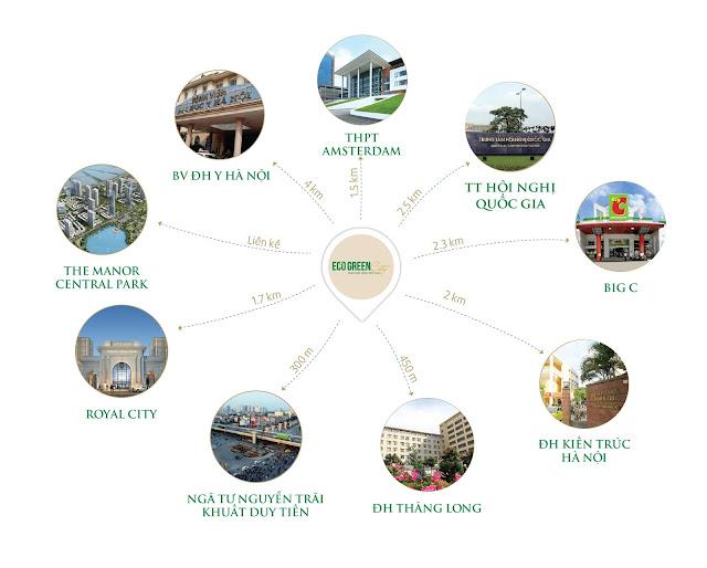 thi-truong-nha-dat-chung-cu-ecogreen-city-nguyen-xien-7