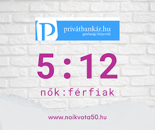 A Privátbankár.hu szerkesztőségében 5:12 a nők és férfiak aránya