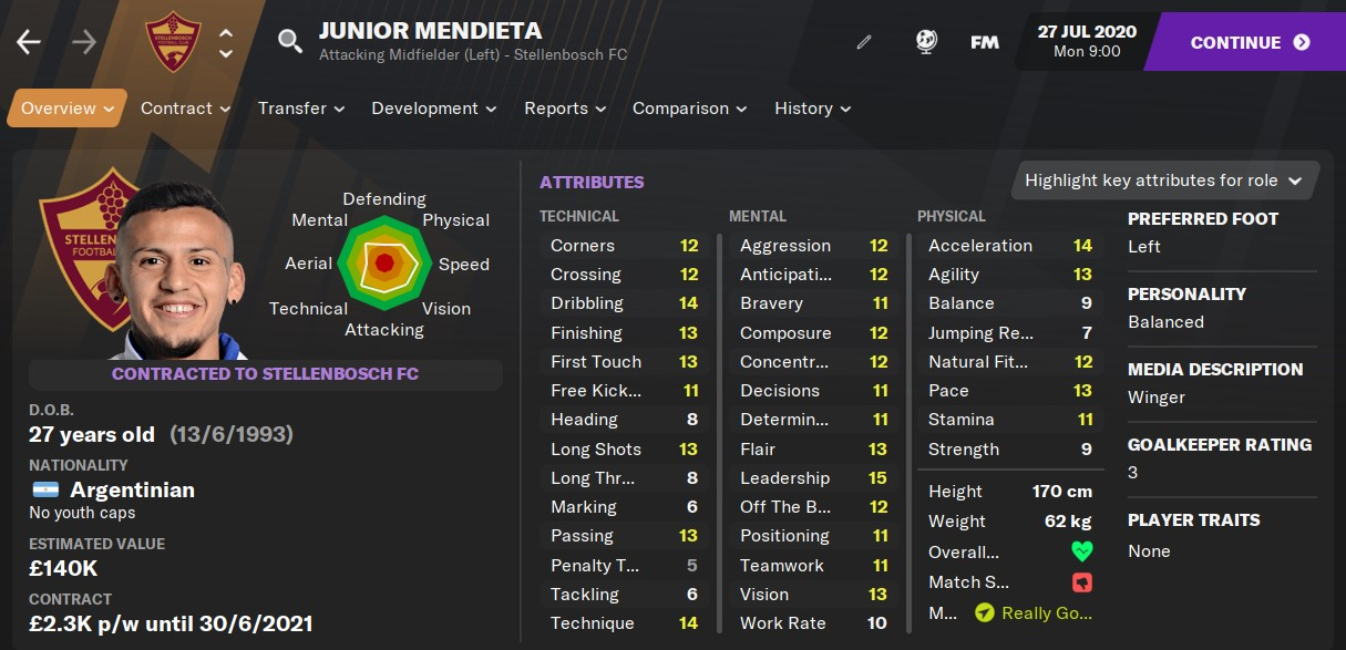 Junior Mendieta Football Manager 2021
