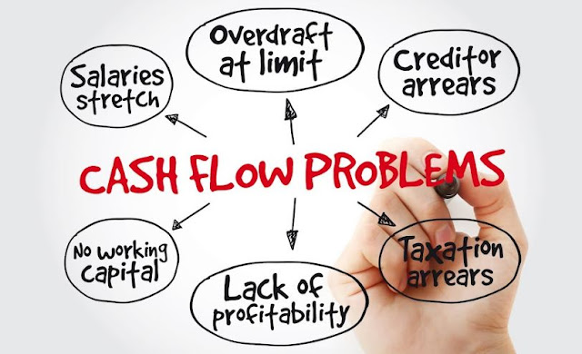 what is invoice factoring how help small business with cash flow solutions