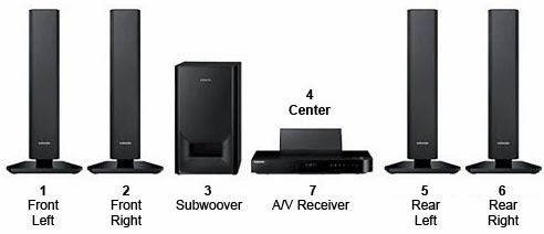 home theater paket