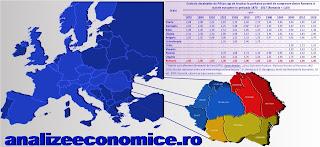 Comparație a evoluției PIB-ului pe cap de locuitor între România și alte state europene între 1870 și 2018