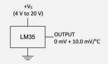PJ's Conclusions: #1 TEMPERATURE DETECTION USING LM35 AND NI