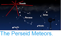 http://sciencythoughts.blogspot.co.uk/2017/08/the-perseid-meteors.html