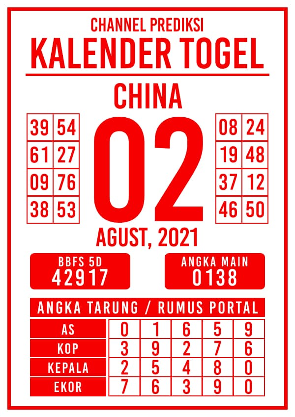 Prediksi Kalender China