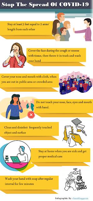 COVID-19 Infographic (samblogger01)