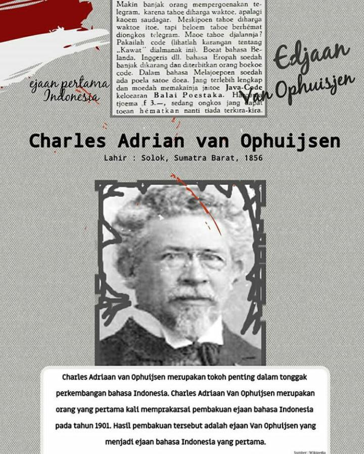 Ejaan Van Ophuijsen