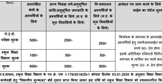 fee%2Bmpvyapam Online Form Govt Job Th P on