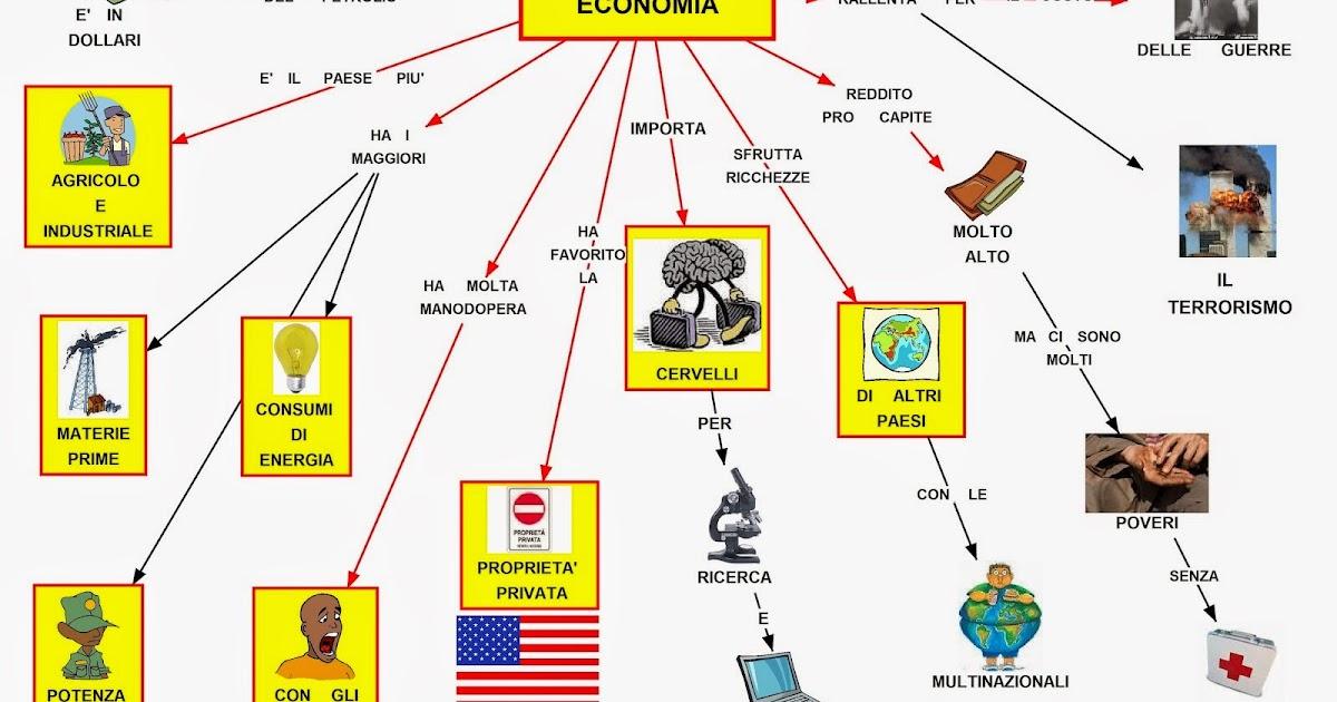 Cartina Economica Stati Uniti.Mappa Concettuale U S A Economia Scuolissima Com