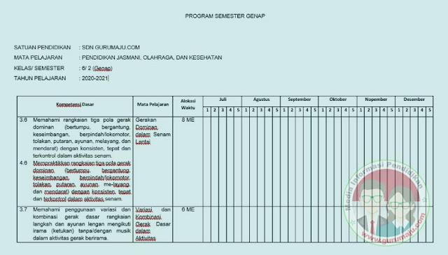 PROMES PJOK Kelas 6 K13 Edisi Terbaru Semester 2