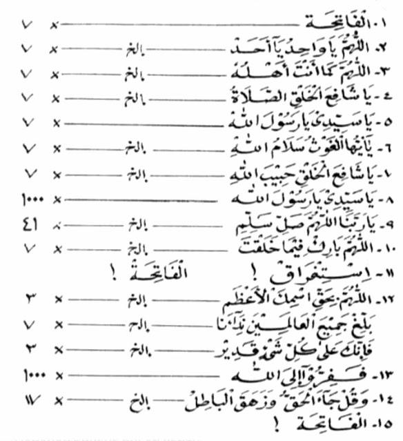 Amaliyah Pendukung Penyiaran Wahidiyah