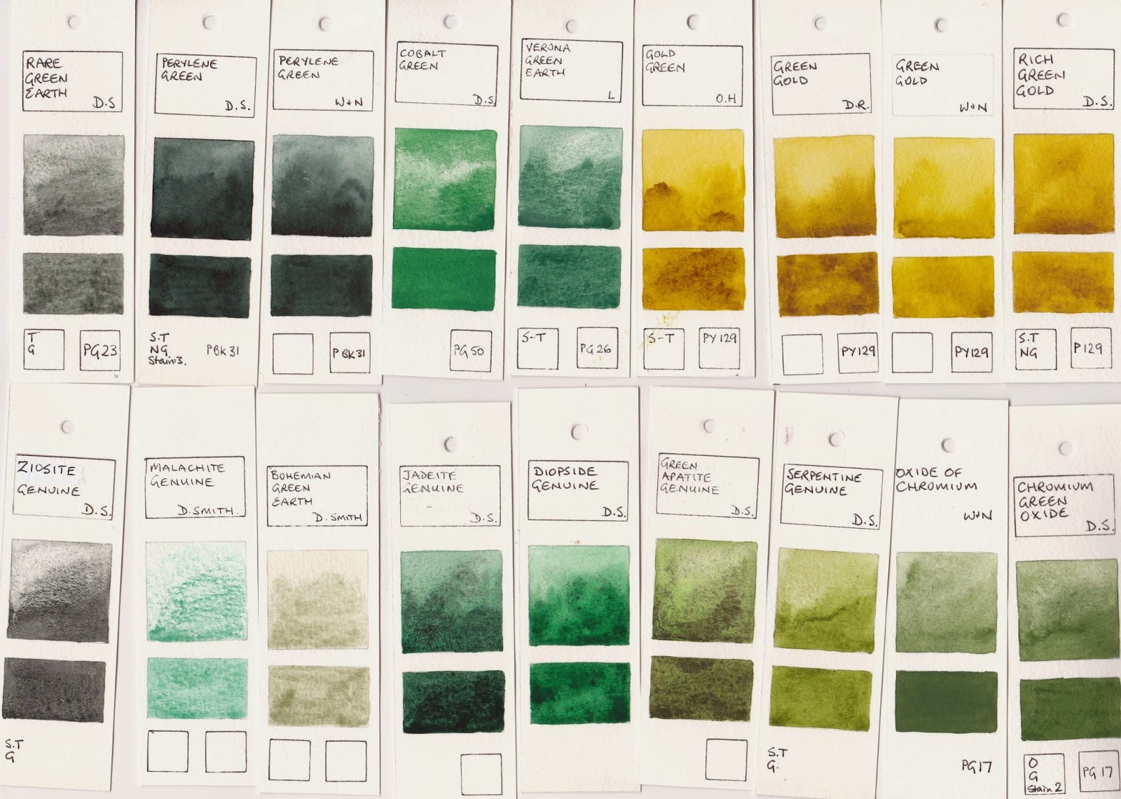 Single Pigment Greens Yellow Watercolour Swatches Jane Blundell