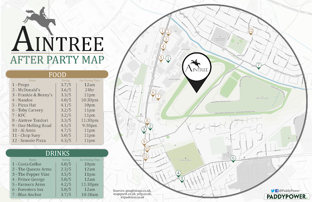 Racing Aintree After Party Map