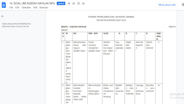 Contoh Soal & Kunci Jawaban Ujian Madrasah (UM) Aqidah Akhlak MTs Tahun 2021