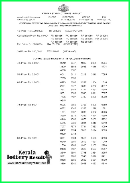 Kerala Lottery Results Pournami Lottery Results 28-07-2019 RN-402