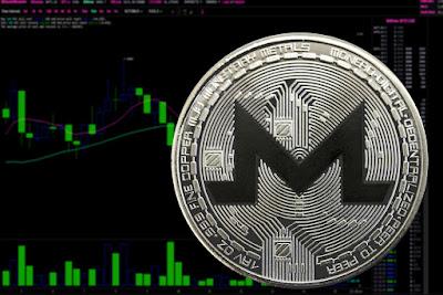 Monero Future Price Prediction