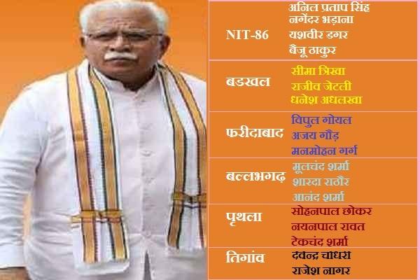 faridabad-nit-ballabhgarh-prithla-badkhal-tigaon-bjp-candidate-2019