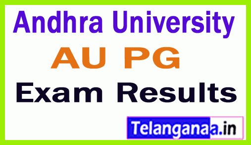 Andhra University PG Exam Results
