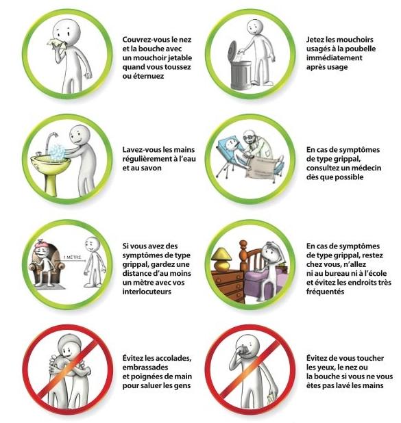 Grippe - Quelle prévention ?