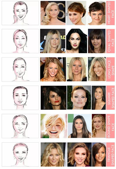 Style According to Your Face Shape