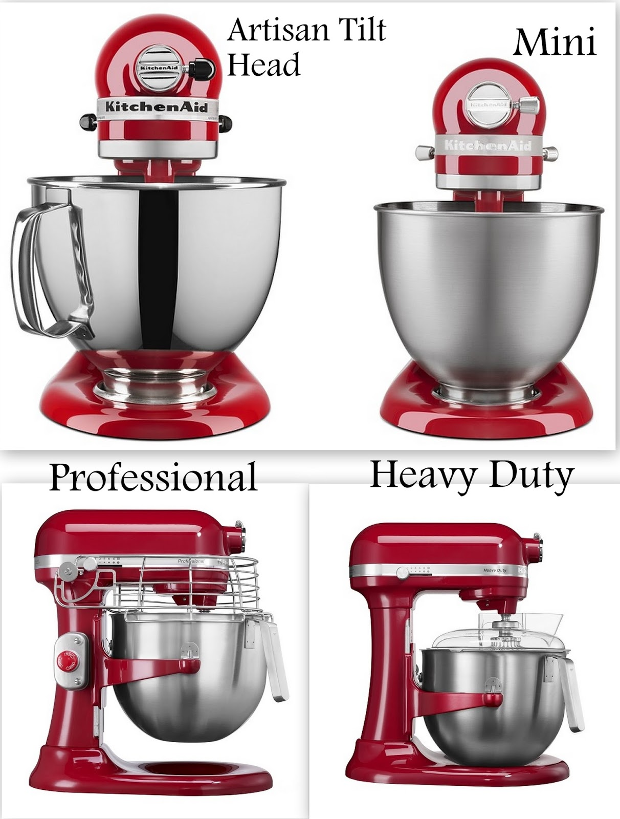 Kitchen Aid Model Kostess