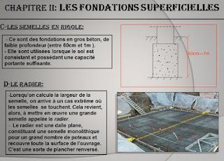 fondations superficielles pdf, calcul des fondations superficielles, cours de fondation pdf, plan de fondation pdf, semelle de fondation pdf, calcul des fondations superficielles et profondes pdf.