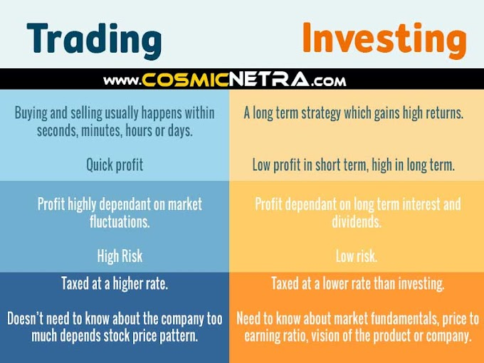 Trading Vs Investing. Which is better? Which gives higher returns?