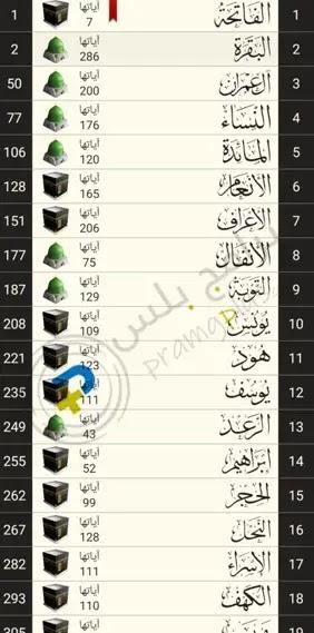 الفهرس تطبيق القرآن الكريم كامل بدون انترنت