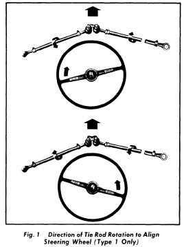 repair-manuals: Volkswagen 1965 Models Wheel Alignment Guide