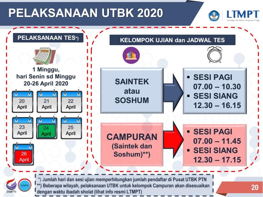 Kelompok Ujian UTBK dan Jadwal Tes UTBK 2020