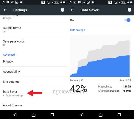 Pilihan chrome data saver dan statistik penghematan data