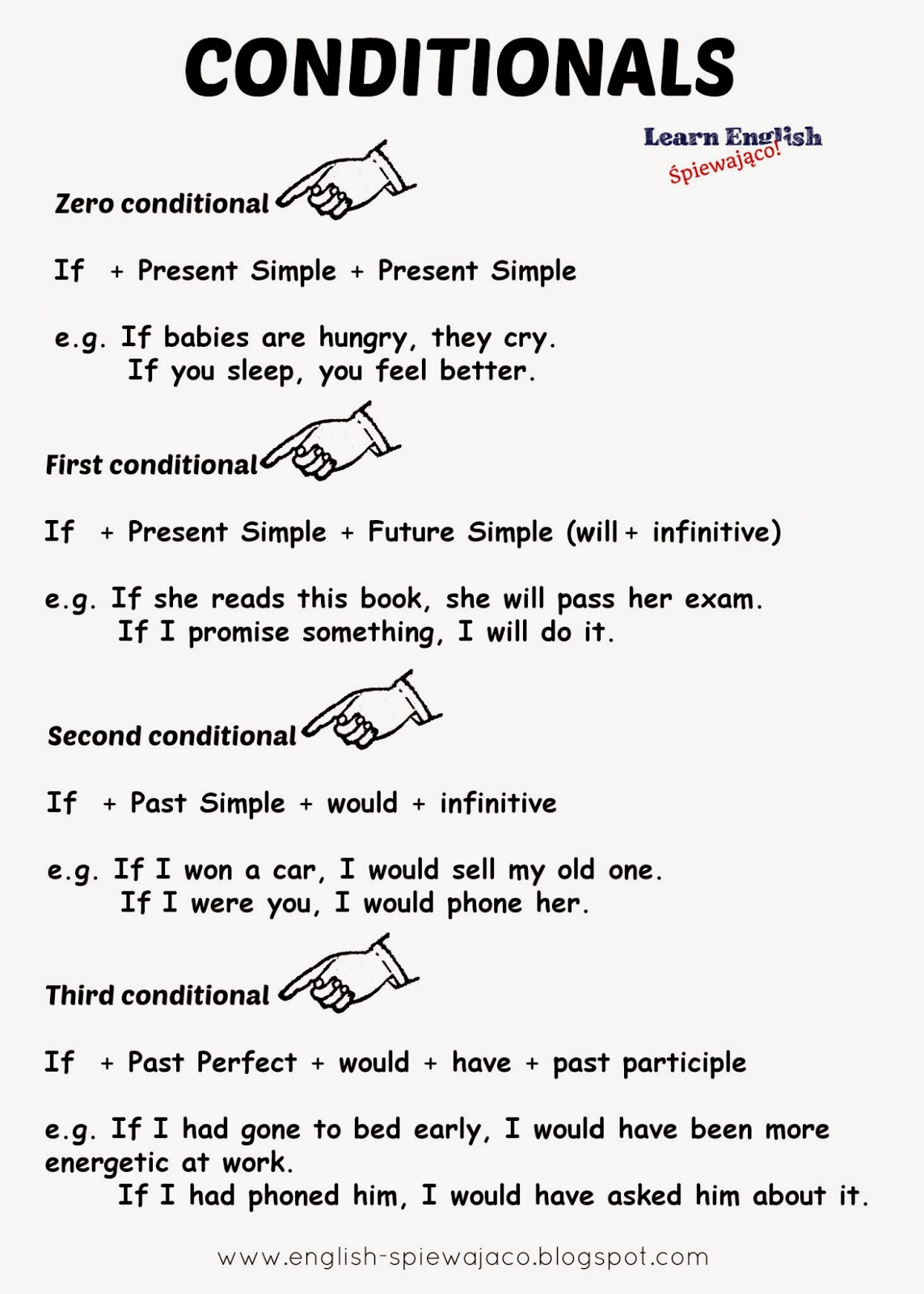 Conditionals Zero First Second Third