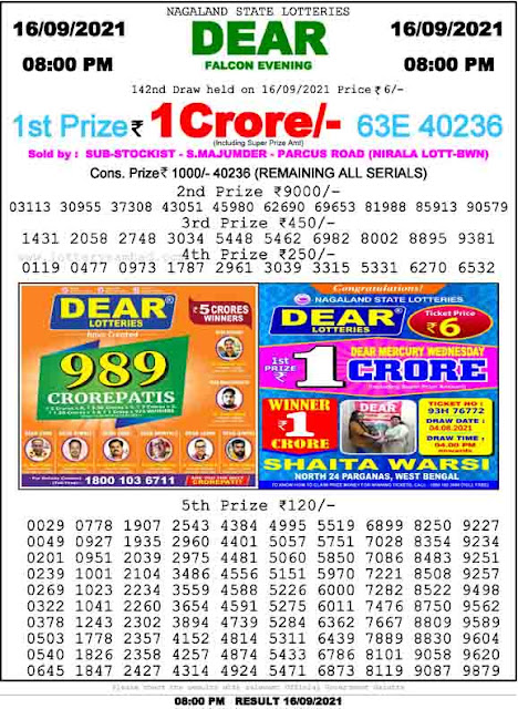 Nagaland State Lottery Result 16.9.2021 Today