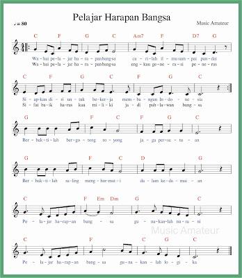 not balok lagu pelajar harapan bangsa