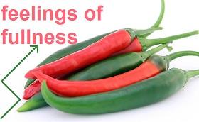 الفلفل الحار يساعد في تقليل الشهية و الرغبة في تناول الطعام