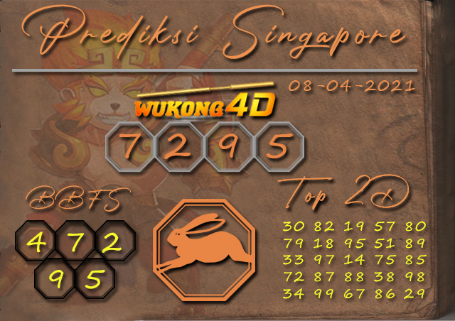 PREDIKSI TOGEL SINGAPORE WUKONG4D 08 APRIL 2021