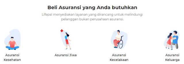Asuransi yang Paling di Butuhkan