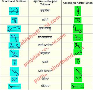 4-may-2021-ajit-tribune-shorthand-outlines