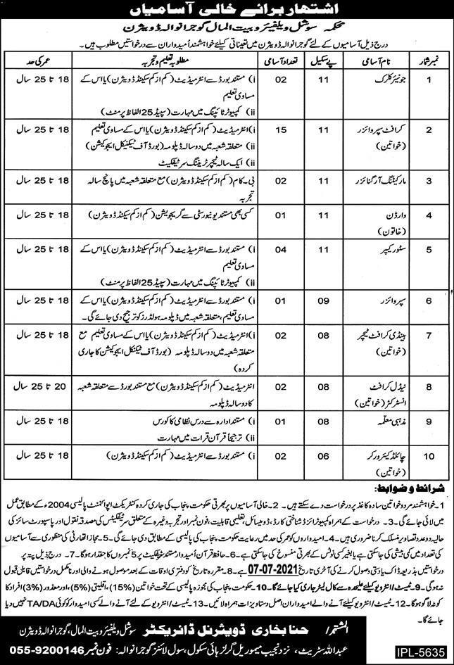 Latest Social Welfare & Bait-ul-Maal Department Gujranwala Jobs 2021
