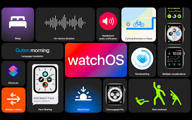 Apple WWDC 2020 : Biggest Announcements From Apple In iOS 14, MacOS, WatchOS & More