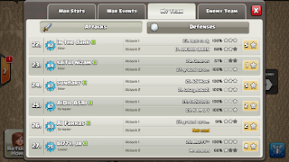 Clan TARAKAN 2 vs agusanon Philippines, TARAKAN 2 Win