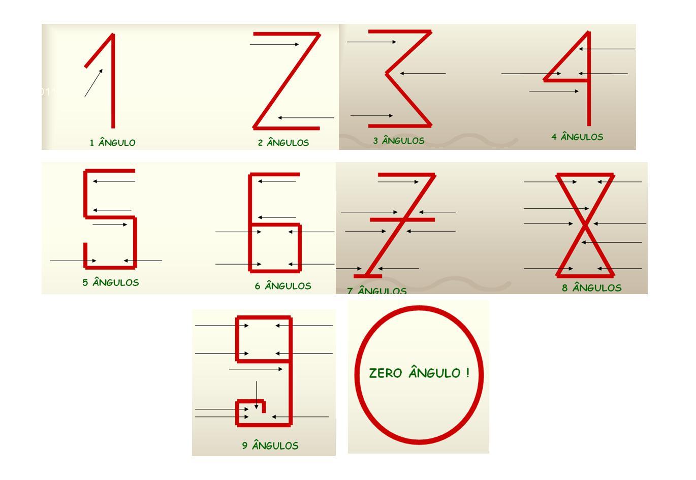 A origem dos smbolos numricos venturosa 360 graus a origem dos smbolos numricos ccuart Images