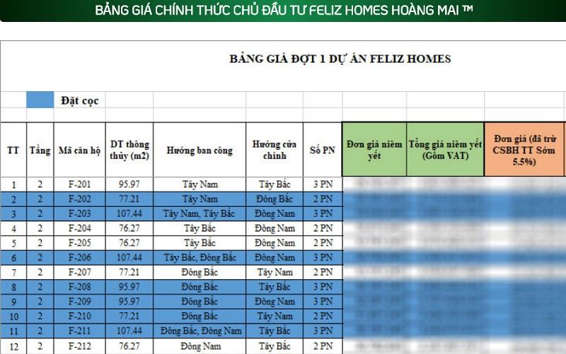 Bảng giá chung cư Feliz Homes