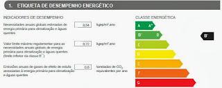 Classificação Energética Buzano