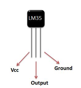 LM35-Temperature Sensor | Code | Circuit | Pin configuration