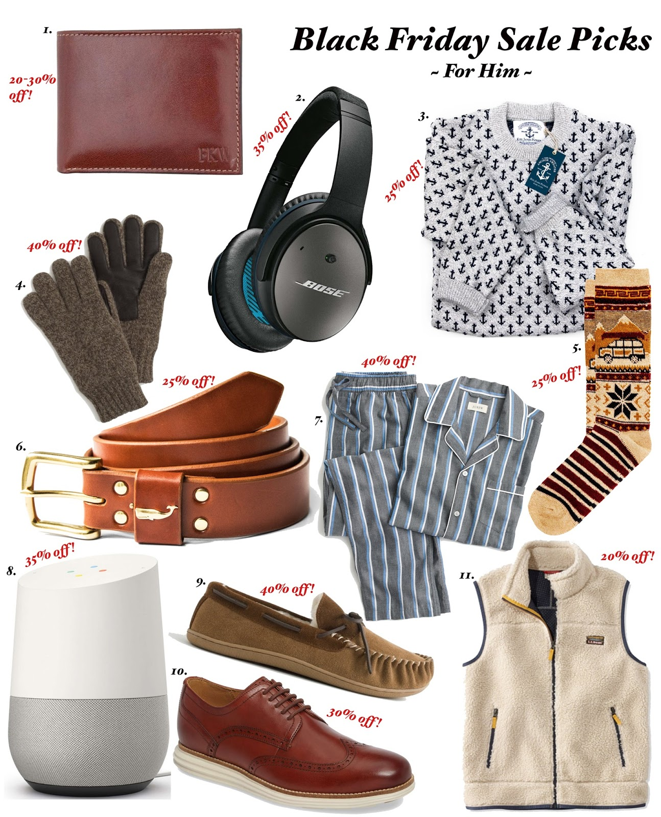 The Best of Black Friday for Him - Something Delightful Blog